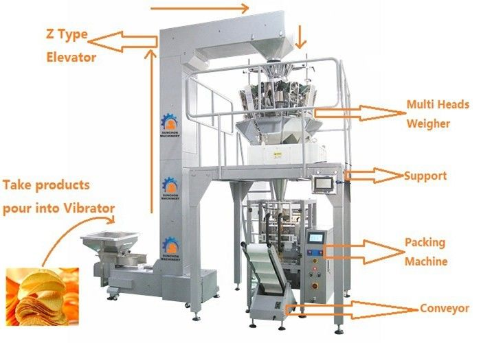 Easy Operation Multi Heads Weigher Packing Machine / Food Packaging Equipment